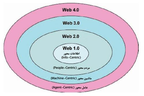 Web-1%2C2%2C3%2C4%20shape.jpg
